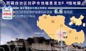 图文:西藏当雄地震救灾帐篷和物资全部到位