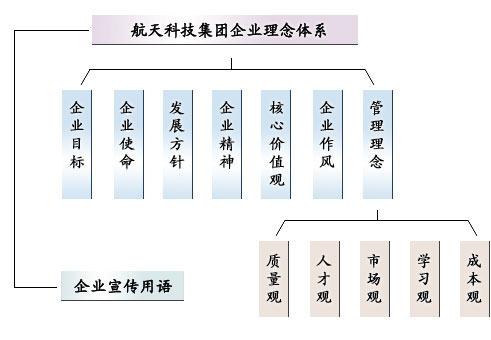 企业识别系统