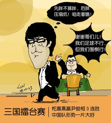 漫画:第三局柁嘉熹胜尹畯相 3连胜获1千万奖金 2