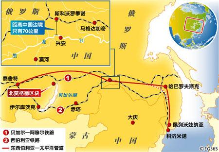 中俄油管谈判历时9年,终于取得突破。