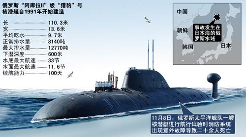 多灾多难的俄罗斯核潜艇部队再遭不测。
