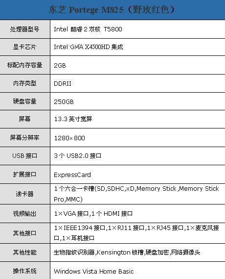 双核红色时尚本 东芝M825再跌400元