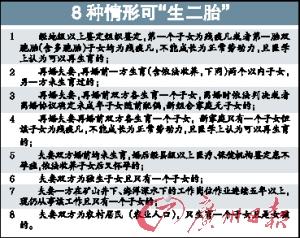 计生用品_江西省人口计生法规