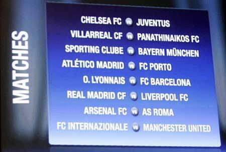 图文:欧冠16强抽签结果揭晓 八场比赛完全对阵 完全对阵