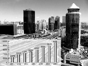 北京2008年的经济总量将首度突破1万亿元大关 张大伟 制图