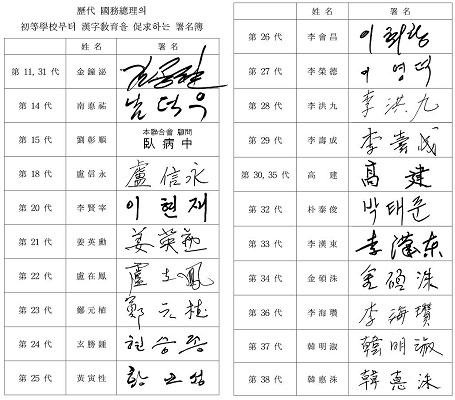 20位韩国前总理全都在这份建议书上署了名