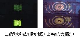 伪造者使用从社会上购置的荧光油墨来模拟真钞的荧光印记,荧光亮度明显低于真钞,颜色与真钞存在差异。