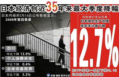 2019日本經濟危機_日本企業衰落了,只是個傳說