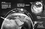 美官员称就美俄卫星相撞做出最终结论仍需时日