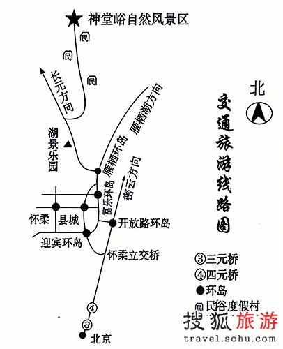 神堂峪交通线路图