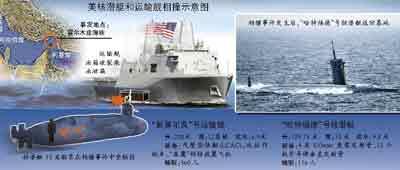 美军核潜艇撞上自家运输舰