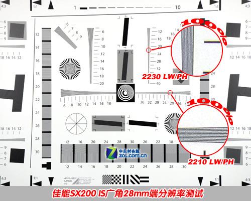 12倍光变高清口袋长焦 佳能SX200 IS评测