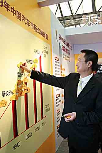 一汽马自达销售公司副总经理于洪江2009年中国汽车市场的趋势预测