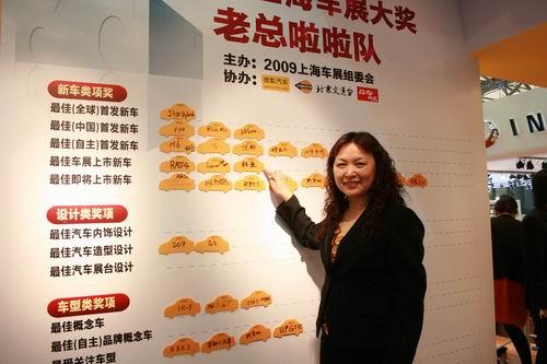 王凤英预测09汽车市场