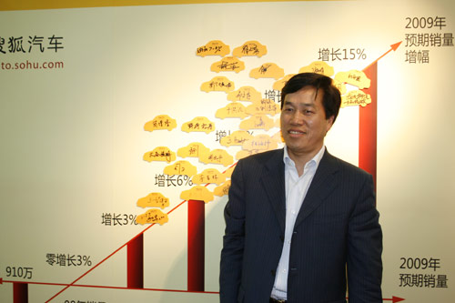 祁玉民预测09年中国车市走向。