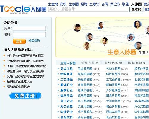 网盛旗下商务SNS产品