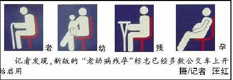 汽车标志像v_新城市交通标志下月启用 增加48个标志符号(图)-搜狐新闻