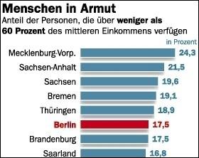 德国各州人口变化_德国各州地图