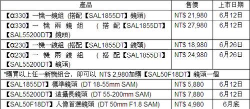 最新选择!索尼单反及镜头新品台湾上市