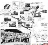 走边防西南线采访团由21人组成 已经抵达南宁