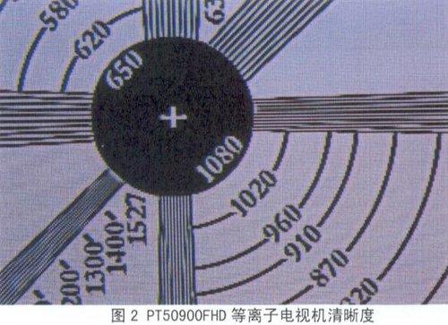 长虹欧宝丽等离子电视PT50900FHD评测报告