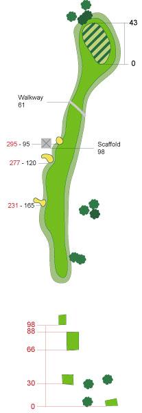 图文:第138届英国公开赛举办场地球道图13号洞