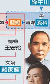 骆家辉和朱棣文的中国情结(组图)-搜狐新闻