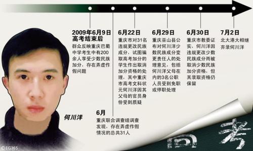 """图表:重庆高考状元""""民族造假""""事件"""