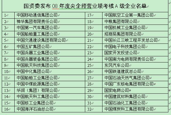 国资委公布A级央企名单 中石油中石化落队尾-