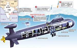 载员:100人 排水量:约6000吨海面航速:每小时12~15节海下航速:每小时30~34节配备火力:12枚潜艇弹道飞弹郭娟 制图