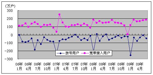 收入证明范本_揭秘朝鲜人民真实收入_占同期收入比重