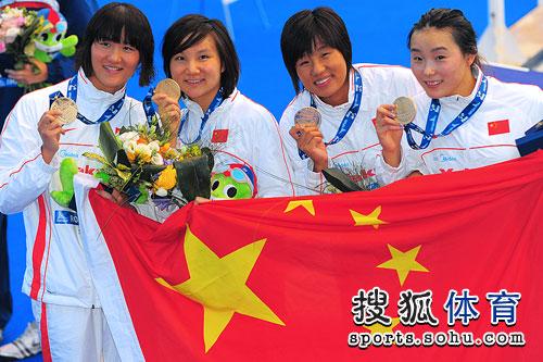 中国游泳接力队