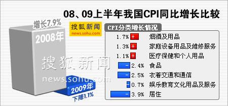 gdp重复计算_张启迪:为纠正以三驾马车计算GDP贡献率的错误,我们重新计算了外...