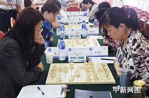 世界象棋锦标赛 中国棋手表现稳定有望夺冠(图)图片