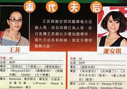 王菲若加盟环球,谢安琪的一姐地位肯定受到冲击。