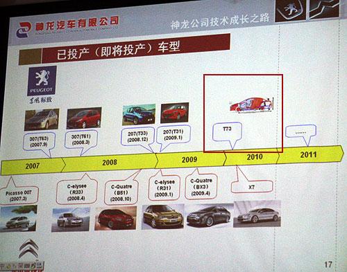 神龙公司近几年已经/即将投产的最新车型