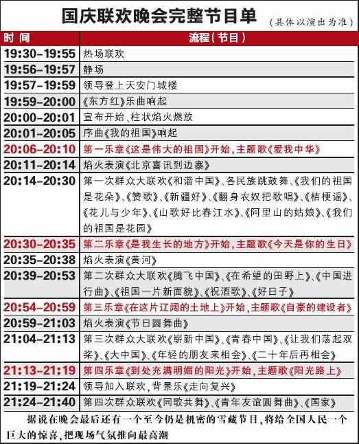 国庆联欢晚会完整节目单 流程(节目)(具体以演出为准)