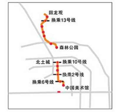 与奥运支线的森林公园南门站相接;南段自奥运支线北图片