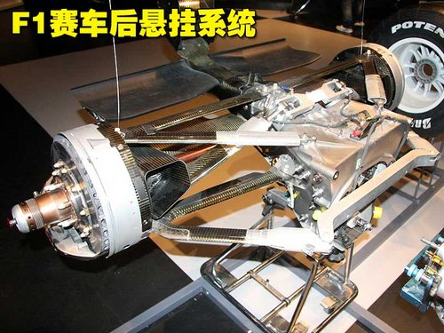 f1悬挂系统由推杆,摇臂,扭力杆,减震器和碳纤维制成的叉形臂组成.