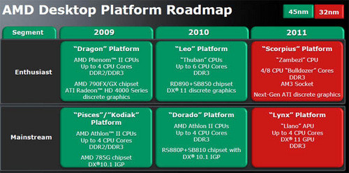 AMD路线图曝光 移动平台明年转向45nm