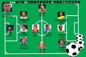 连环画:挥别南非11球星 阵容强大可夺世界杯