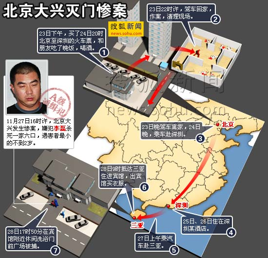 北京大兴灭门惨案示意 搜狐新闻制图