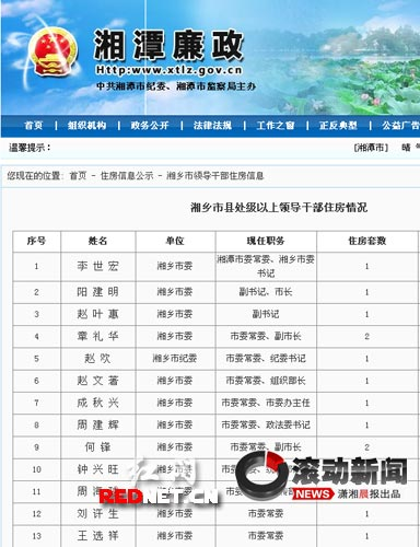 湘潭廉政网页面截图
