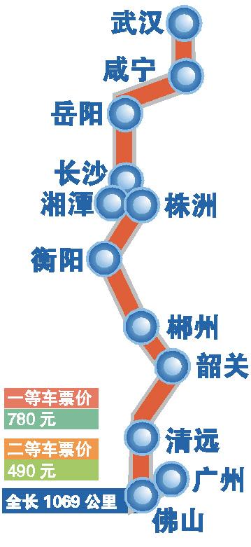 """将开行世界上最先进的国产时速350公里""""和谐号""""高速动车组,武汉至广州图片"""