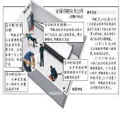 """邢鲲纸币捅开手铐引质疑 网友戏称""""钱是万能"""""""