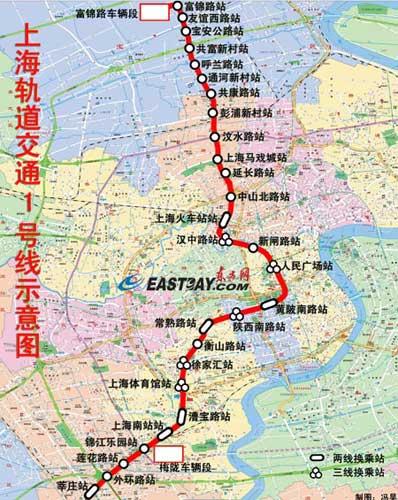 地铁线路示意图