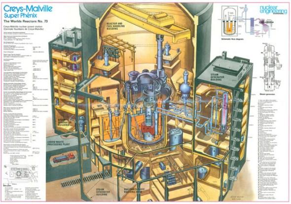点击播放按钮,可以听新闻   北京时间12月28日消息,据《连线》杂志报道,核反应堆的设计并非千篇一律。科学家会根据燃料、冷冻剂和各种配置来设计核电站,下面一组反应堆图片就充分展现了这一点。这些图片最早刊载于20世纪70年代和80年代出版的《国际核工程学》(NuclearEngineeringInternational)杂志上。   美国桑迪亚国家实验室核工程师唐纳德-柯尼弗(RonaldKnief)是位收藏家,他的藏品中就包括这些核反应堆设计图。日前,柯尼弗在爱达荷国家实验室图书馆的帮助下完成了设