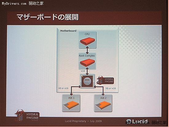 微星混插显卡主板展示 技术介绍与对比实测