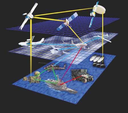 北斗导航卫星的战略应用