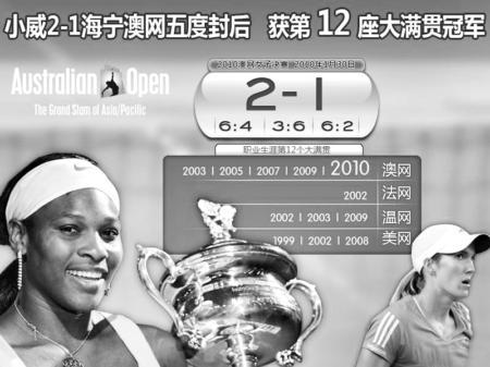 五度封后,小威成为澳网女单夺冠次数最多的球员搜狐体育供图